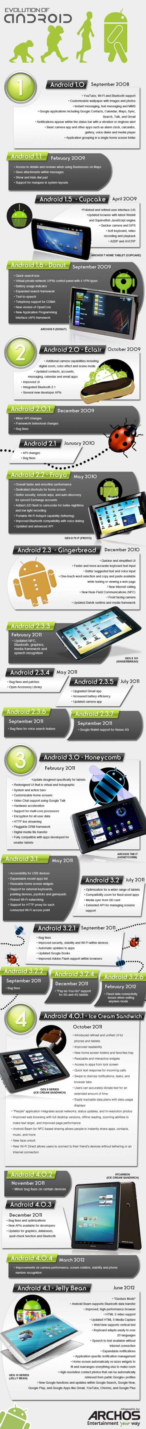 evolution-of-android.jpg